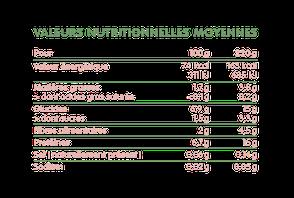Valeurs nutritionnelles de la recette à la viande de dinde halal et bio Happylal Baby pour bébés de 12 mois, cusiné en France