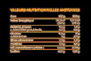 Valeurs nutritionnelles de la recette à la viande de poulet halal et bio Happylal Baby pour bébés de 12 mois, cusiné en France avec des viandes françaises