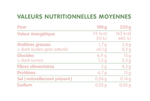 Valeurs nutritionnelles de la recette à la viande de dinde halal et bio Happylal Baby pour bébés de 12 mois
