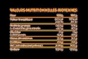 Valeurs nutritionnelles de la recette à la viande de poulet halal et bio Happylal Baby pour bébés de 6 mois