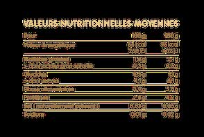Valeurs nutritionnelles de la recette au veau halal et bio Happylal Baby pour bébés de 6 mois