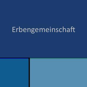 Erbengemeinschaft - Erbrecht | Hildesheim