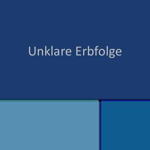 Unklare Erbfolge- Erbrecht | Hildesheim