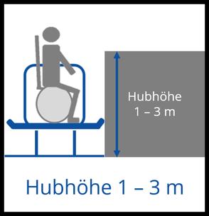 Hubhöhe 1-3m