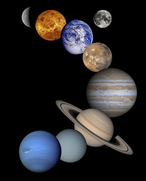 unsere Planeten - astrologie sternklar