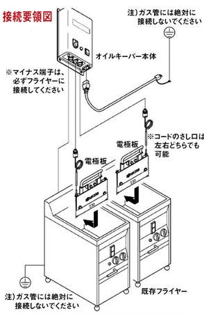 オイルキーパーの設置