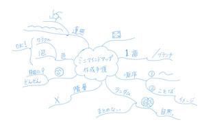 ミニマインドマップ 「ミニマインドマップ作成手順」 (作:塚原 美樹)