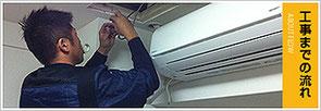 工事までの流れ|大阪の電気工事・エアコン工事・アンテナ工事「和泉電工」