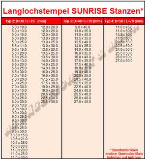 SUNRISE Langlochstempel