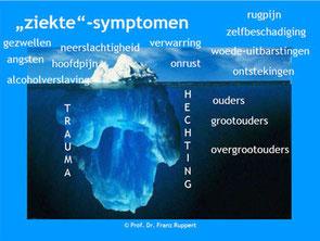 www.ronaldosephius.nl IJsberg trauma hechting Bewust Groeien vanuit innerlijke kracht