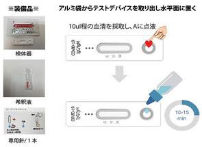 抗体検査キット説明 抗体検査キット