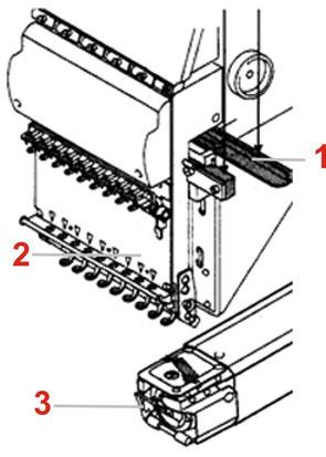 Anleitung zum ölen der Stickmaschine. Wartung beim sticken.
