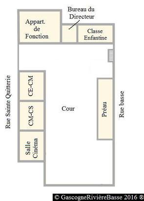 Ecole primaire élémentaire Plaisance du Gers Olleris