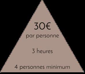 Prix groupe 4 personnes minimum - 3 heures - 30€ par personne