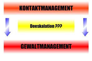 SC Int'l - Street Combatives - Kontaktmanagement - Kommunikation - Deeskalation - Szenariotraining