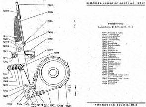 Handbremse F1M414 erste Ausführung