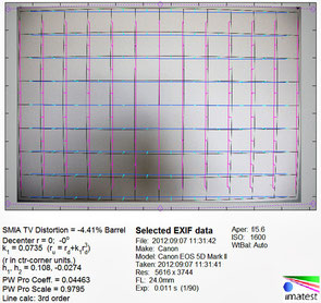 Дисторсия EF 24-105/4 на 24 мм