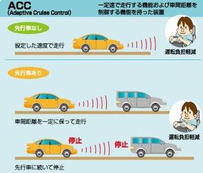 先進安全自動車の紹介(国土交通省WEBサイトより)