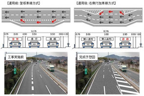 右側からの追越しのイメージ(Nexco中日本のHPより)