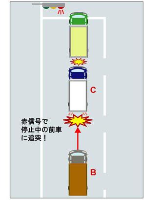 トラック運転者の健康起因による交通事故