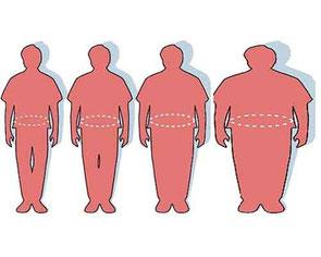 Infiammazioni: le vere cause del sovrappeso