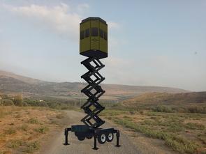 Система панорамного слежения