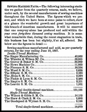 1867  Scientific American