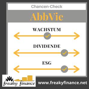 freaky finance, AbbVie, Aktie, Chancen-Check, Wachstum, Dividende, ESG