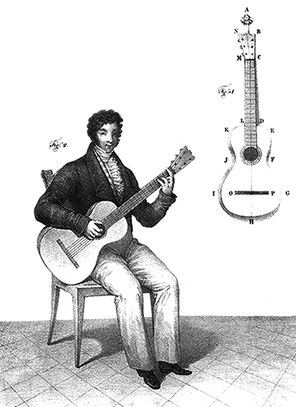 Aguado, Dionisio: Escuela de Guitarra. 1825.