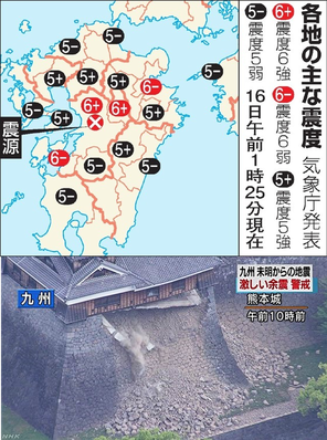 上:©朝日新聞2016年4月16日、下:©NHK放送