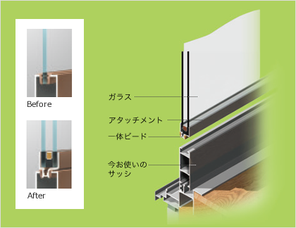 アタッチメントが付いていますので、断熱効果の空気層が広く取れます!