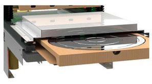 technologie Ovenbox