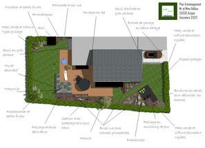 Plan de jardin ille et vilaine