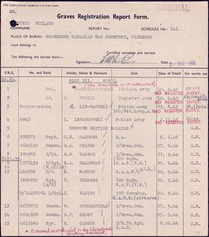 Graves Registration Report