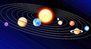 Klimaerwärmung CO2 durch Jupiter Impact