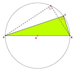 Pythagorean theorem, right angle