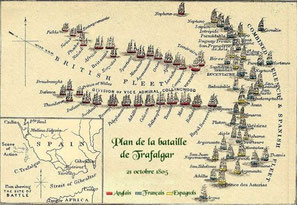 Plan de la bataille de Trafalgar