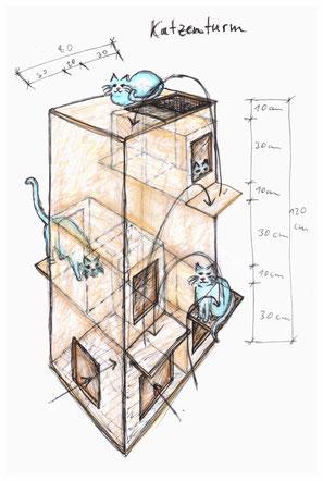 Tierheim Hamburg - Ideen zur Einrichtung neues Katzenhaus