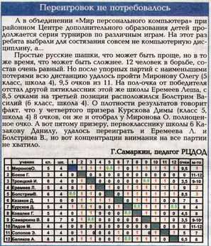 турнир по шашкам от 23.02.12