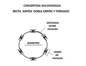 Concertina Doble Arpón nomenclatura