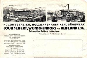 Bild: Teichler Seifertmühle Wünschendorf