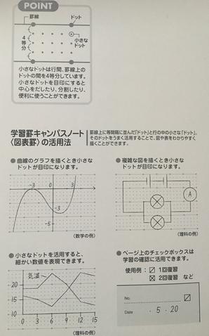 理系ノートの使い方一例