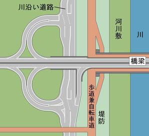 橋の通行を促す橋詰の形状