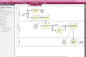Exemple de processus détaillé au standard BPMN2.0 réalisé avec le logiciel Signavio