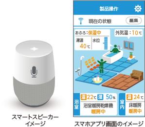 パーパスのアプリ「パーパスコネクト」。他の2社にはない「室内・外気温」のモニタリングが可能(室内気温のモニタリングにはセンサ付き床暖房リモコンが必要)