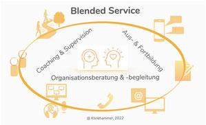 2 Hände, Weltkarte