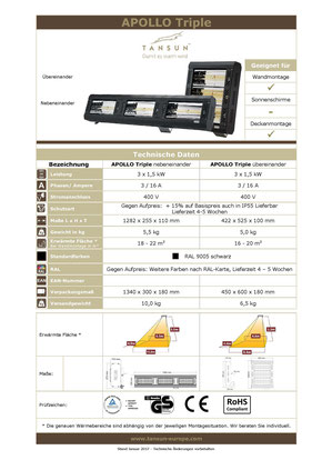 Datenblatt Infrarotheizung APOLLO 3 x 1,5 kW