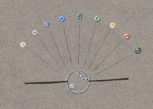 Gouache options pierres bracelet argent