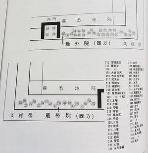 最外院(西方)