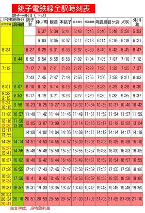 銚子電鉄時刻表(下り)